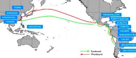 Principales Puertos del océano pacifico